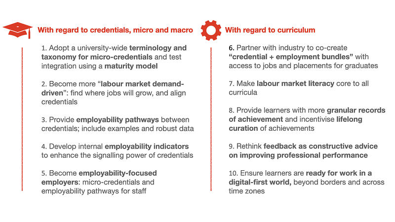 Ten Recommendations for Universities - Rethinking Employability Beyond 2020 - Edalex Whitepaper
